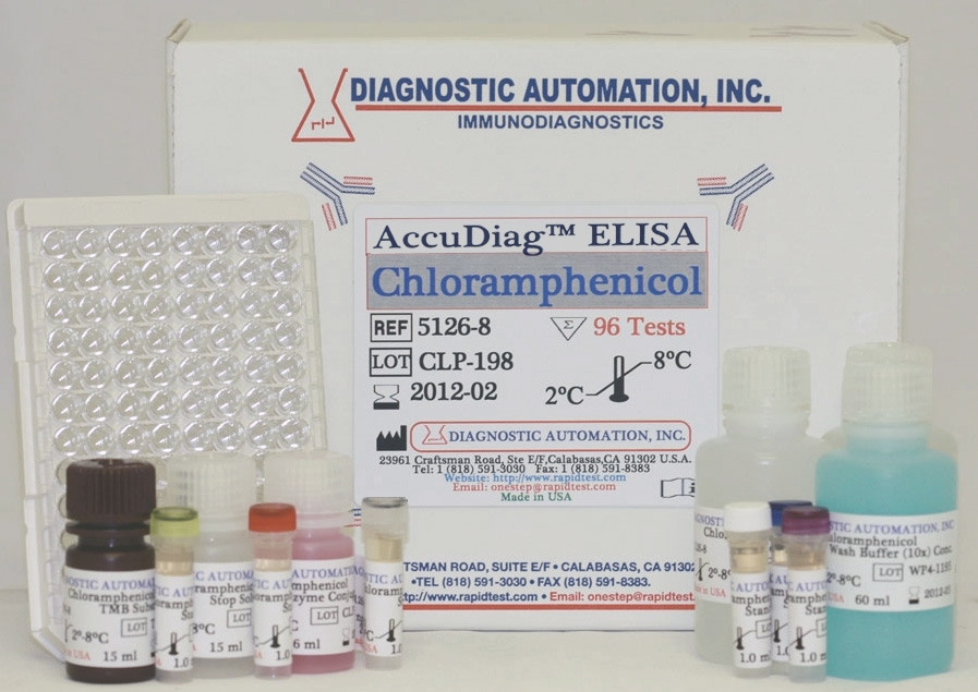 Chloramphenicol ELISA kit