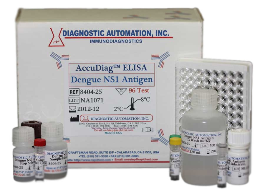 Dengue NS1 ELISA kit - Antigen