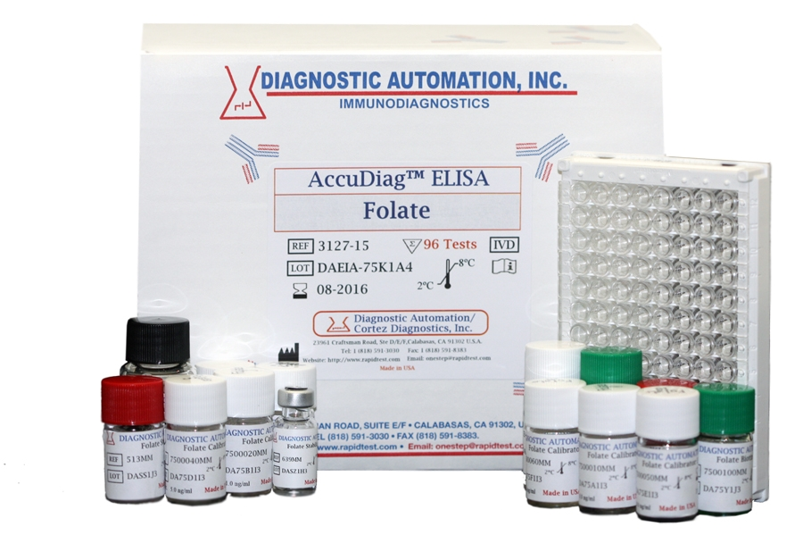 Folate ELISA kit