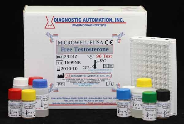 Free Testosterone ELISA kit
