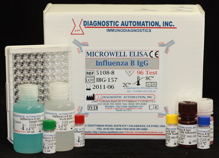 Influenza B IgG ELISA Kit