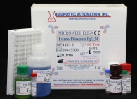 Lyme Disease IgG/IgM ELISA Test