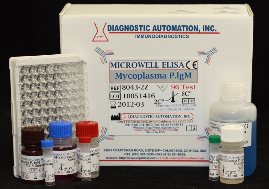 Mycoplasma pneumoniae IgM ELISA kit