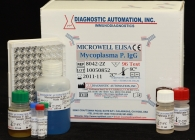 Mycoplasma pneumoniae IgG ELISA kit