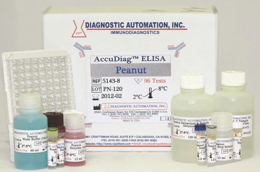 Peanut ELISA kit