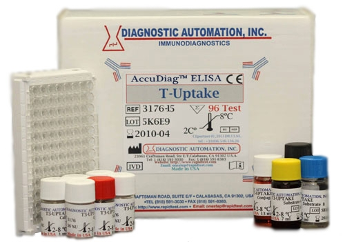 T3 Uptake ELISA Kit