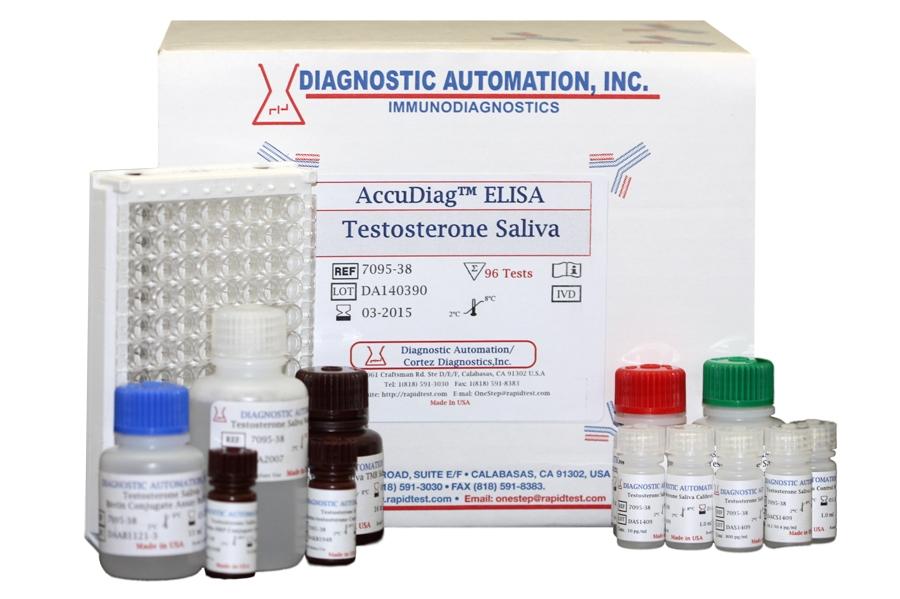 steroid test kit