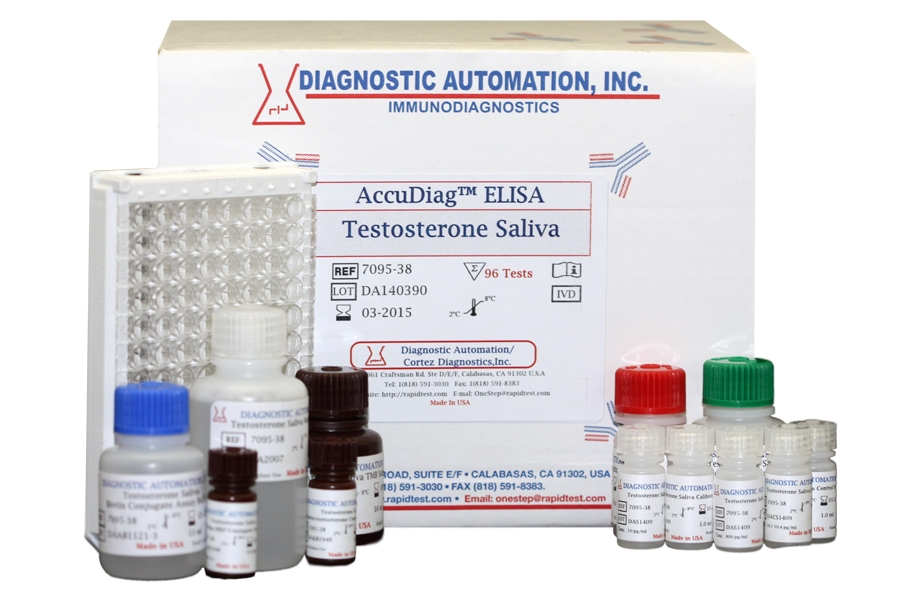 Testosterone Saliva Elisa kit