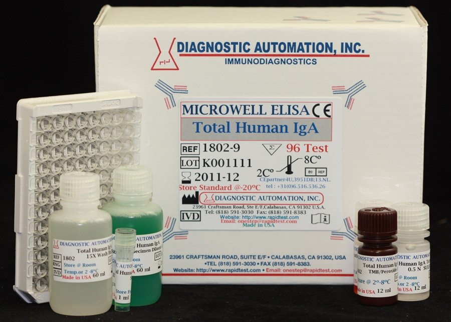 Total Human IgA ELISA kit