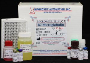 Beta2_Microglobulin_ELISA_kit