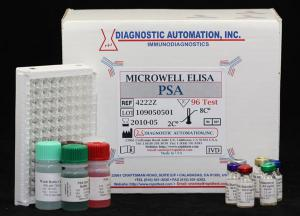 Cancer_ELISA_kit